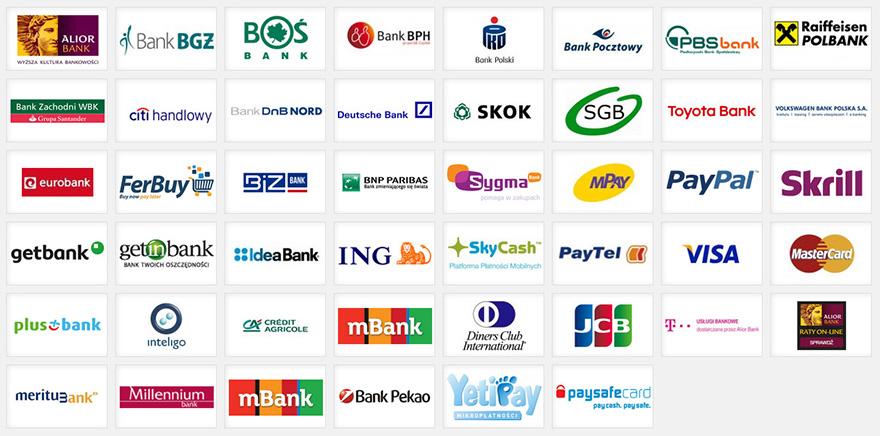 płatności przelewy 24 lista banków
